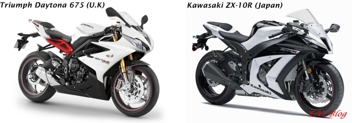 Daytona vs ZX10R