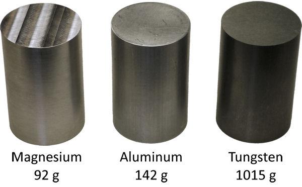 Magnesium vs Alumunium