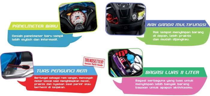All New Honda Beat ESP Fitur