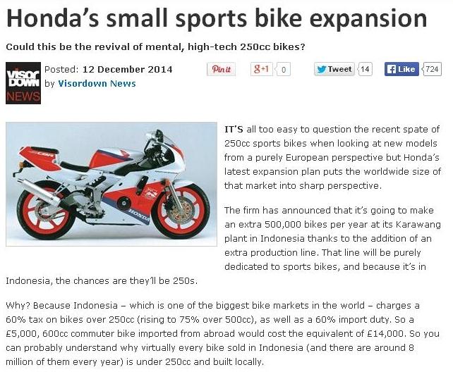 Sport 250cc Honda