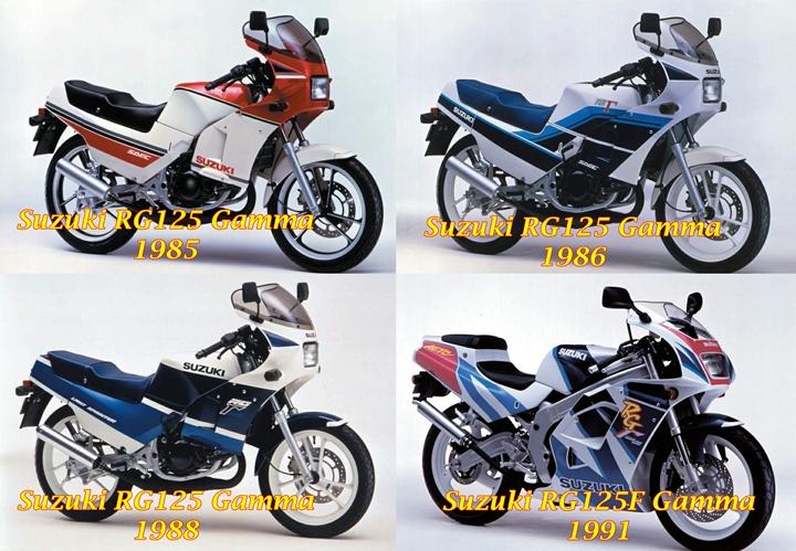 Suzuki RG 125 Gamma Generations