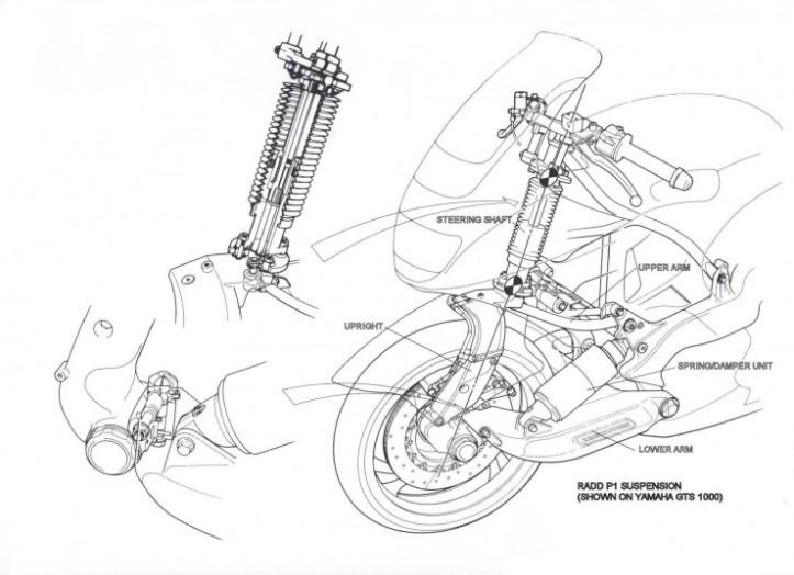 Yamaha GTS1000 4