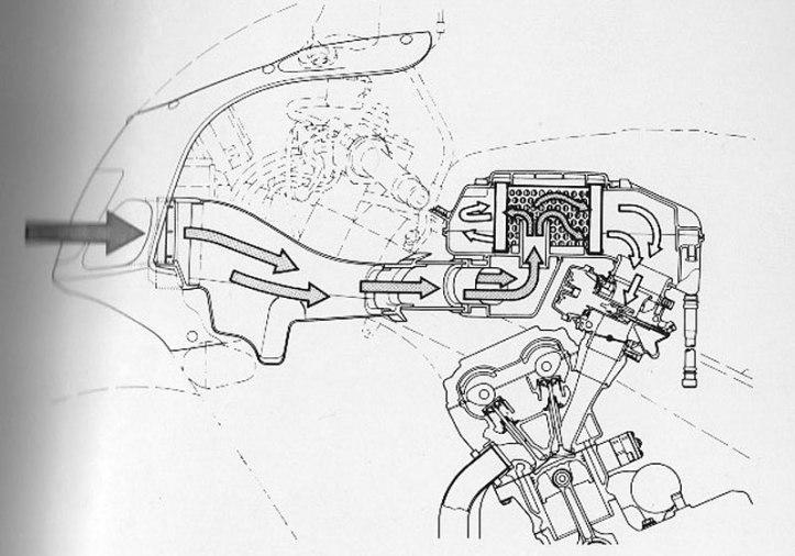 ZX-7 RAM Air