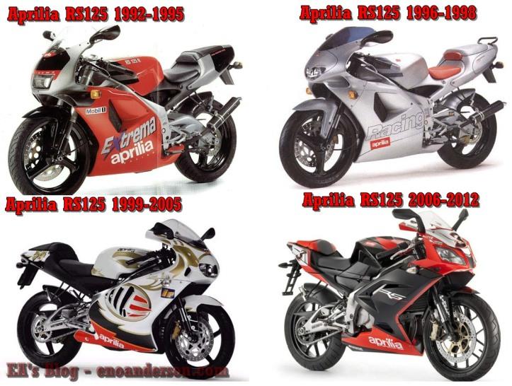 Aprilia RS125 History