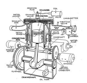 Sidevalve Engine