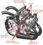 Prinsip Kerja U-Engine (RG500)