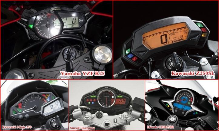 Kunci Kontak 250cc